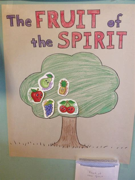 maples growing  fruit   spirit bible