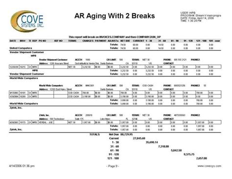 ar report template invoice aging report excel template fashion style
