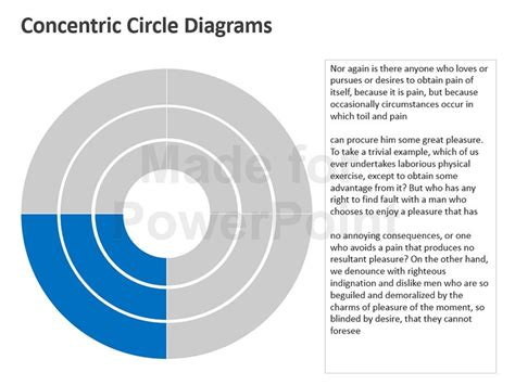 Concentric Circle Diagram Powerpoint Framework Concentric Circle Diagram