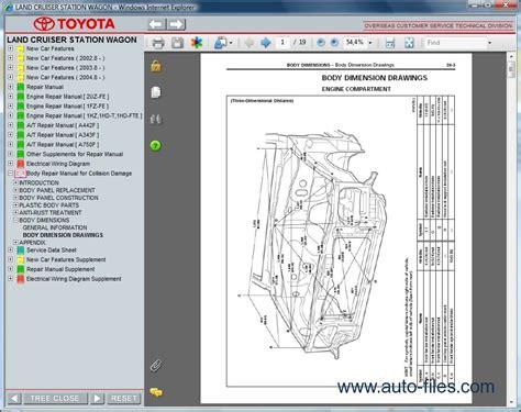 toyota land cruiser station wagon repair manuals  wiring diagram electronic parts