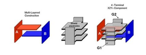 x2y capacitor layout x2y capacitor layout 28 images x2y attenuators technology summary x2y filter decoupling