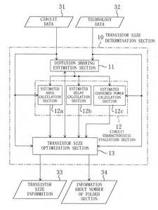 integrated circuits names integrated circuits size 28 images integrated circuit what is the name the ic package which