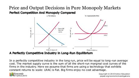 monopoly price and output for a monopolist tutor2u monopoly