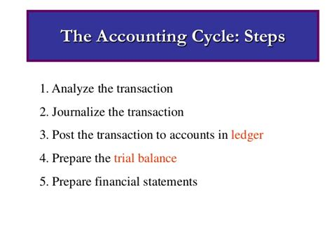 3 5 Accounting To Mba by 4 Accounting Cycle Mba