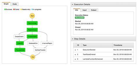 aws lambda tutorial node js node js nodejs invoke an aws lambda function from