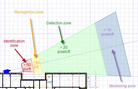 Software To Make A Floor Plan video surveillance design with ip video system design tool