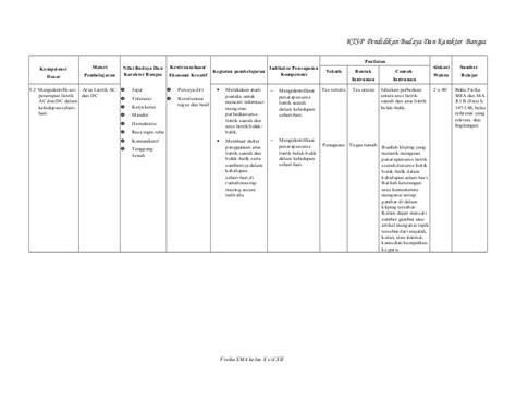 contoh daftar pustaka wawancara contoh 37 contoh daftar pustaka kewirausahaan contoh 37