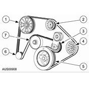 Instructions And Diagram To Fit A New Fan Belt Ford