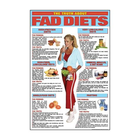 Fad Detox Diets by 7 Best Fad Diet Myths Busted Images On