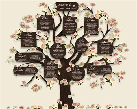 tree seating plan 17 best ideas about tree seat on tree bench