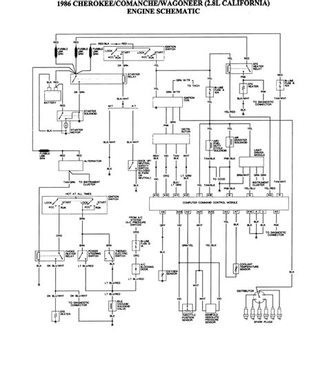 jeep 2 8 crd wiring diagram 28 images 02 camaro v6