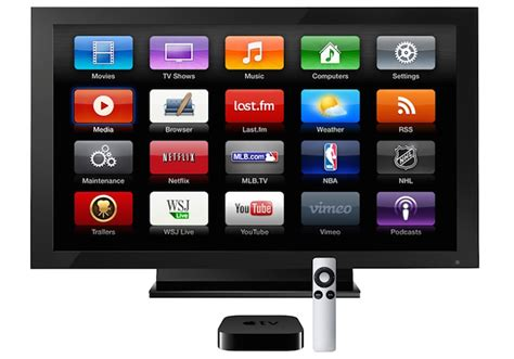 how to organize your apple tv home screen apple gazette