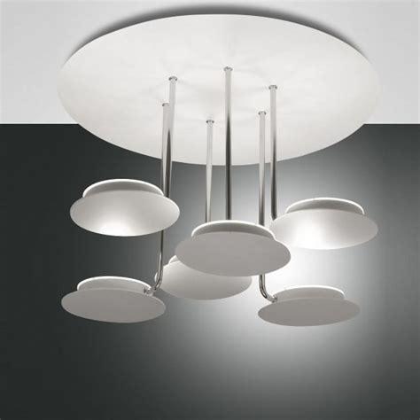 Deckenleuchten Indirektes Licht by Deckenle Led Indirekt Afdecker