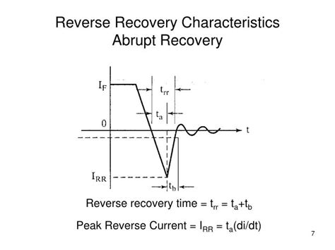 recovery time of a diode ppt pn junction diode characteristics powerpoint presentation id 2683430