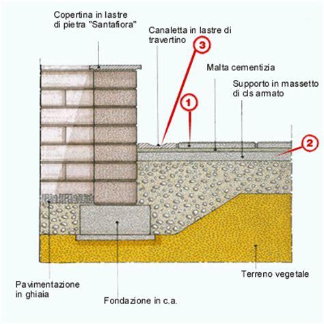 vespaio ghiaia pavimentazione pedonabile in cls e ghiaia posate su