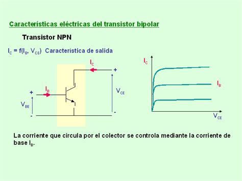 transistor bipolar zona de corte transistor bipolar zona de corte 28 images untitled document www exa unicen edu ar