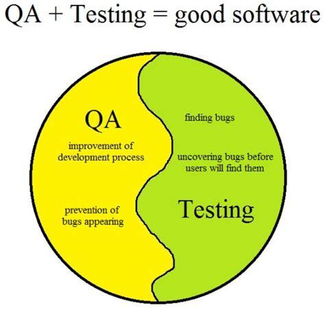 qa software tester compare quality assurance quality testing