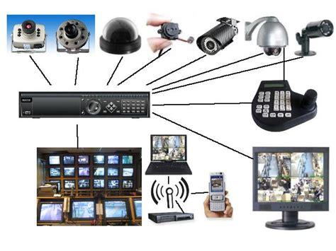Foto Cctv pusat resmi pemasangan cctv multi cctv otomotrip