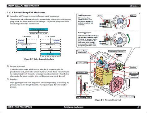 resetter epson l210 manual epson l210 service manual