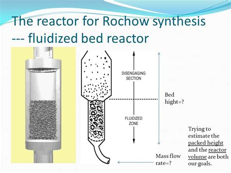 packed bed reactor packed bed reactor 28 images tubular reactor systems