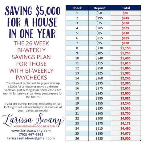 savings planner template 25 best ideas about savings plan on