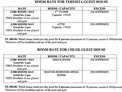 villa teresita resort room rates villa de mercedes entrance fee and room rates davao property finder