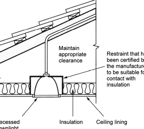 insulation a diagram shows the cross section of a roof