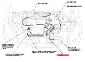 honda odyssey idle air control valve location honda get free image about wiring diagram