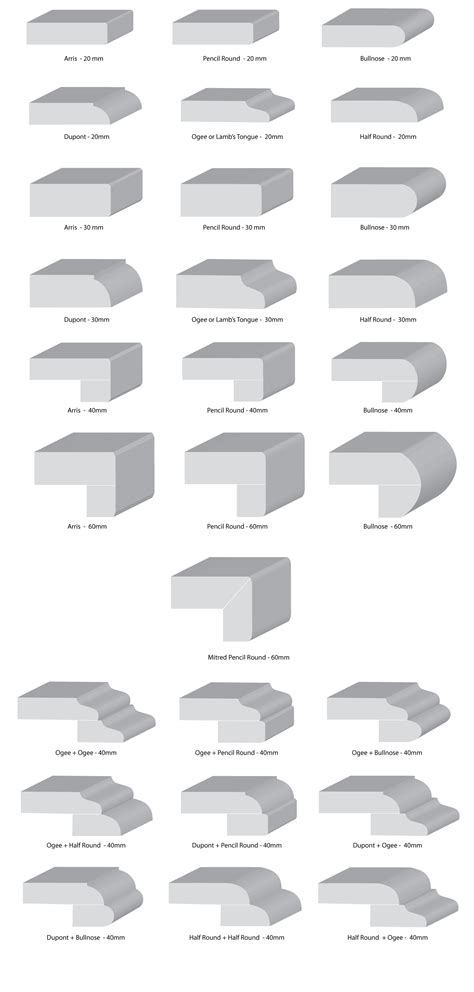 countertop edge profiles edge profiles seattle granite countertops marble