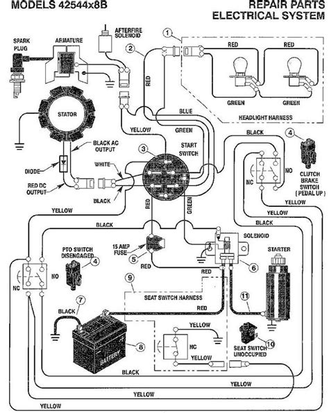 starter solenoid wiring diagram for lawn mower wiring