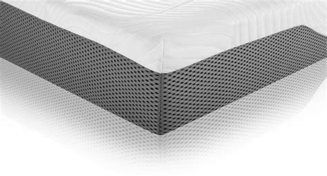 Ikea Hovag Mattress Review Southerland Mattress Reviews Bedroom Xl Mattress Topper For Comfort And Support
