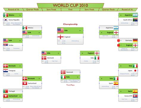 result of world cup 2014 world cup results bracket