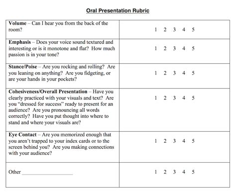 presentation checklist template presentation grading