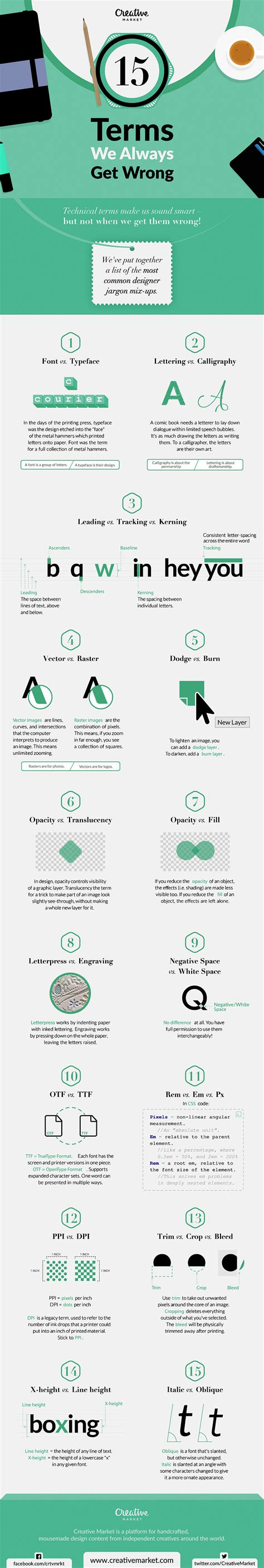 font design glossary 15 design terms that most designers get wrong