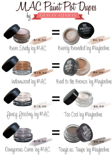 Pam Versus Is It A Of A Pot Calling The Kettle Black by Dupes Mac Paint Pot Mac