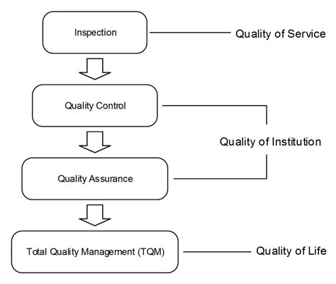 quality management thesis en phd thesis in total quality management