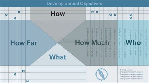 Business Intelligence Strategy Ppt Slidemodel Business Intelligence Powerpoint Template