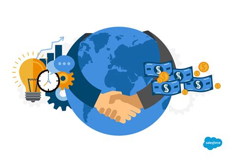 international sales implementing an international sales strategy salesforce