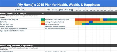 Best Photos Of Annual Goals Template Annual Iep Goals And Objectives Measurable Iep Goals Goal Setting Template Excel
