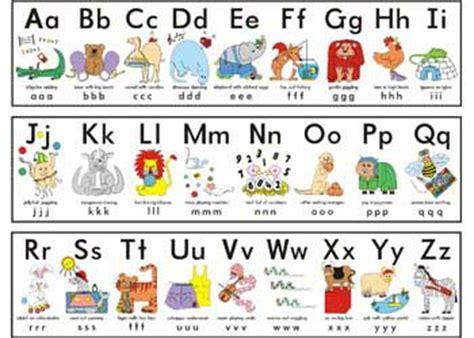 Sound Wall Chart With Writing Board Mainan alphabet frieze mta catalogue