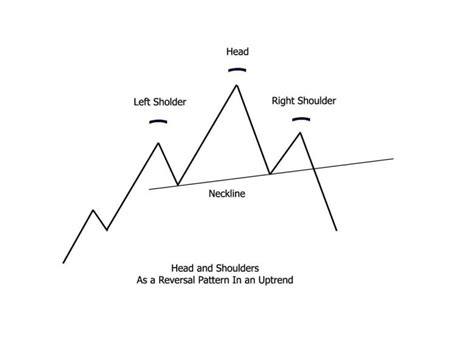 triangle pattern in uptrend important chart patterns