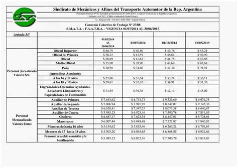 escala salarial gastronmicos 2016 escala salarial empleados gastronomicos 2016 smata faatra