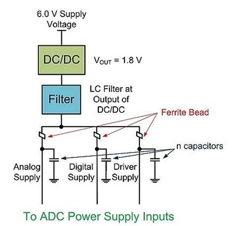 ferrite bead filter design adc power supplies carprog 博客园