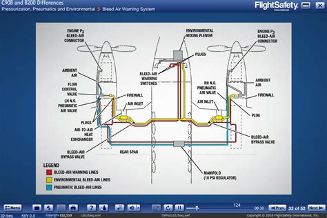 air fuel system king air c90b to b200 differences elearning flightsafety international