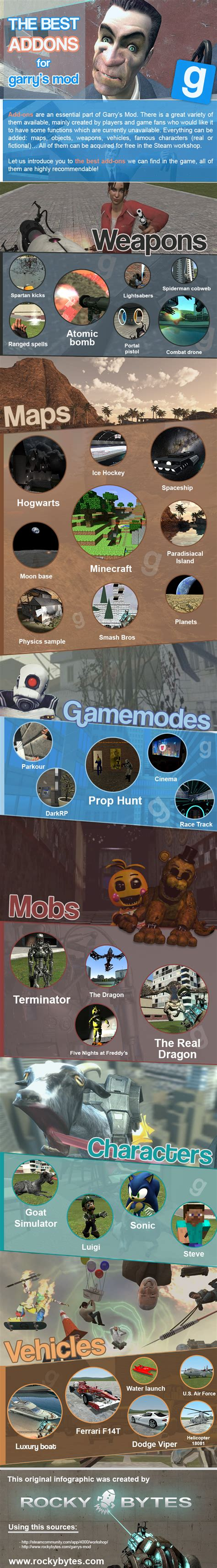 best garry s mod game modes 2015 first ever garry s mod infographic invision game community