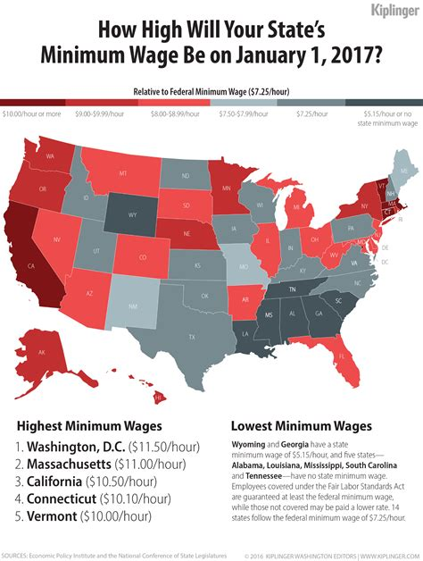 lowest wage some states raise minimum wage images