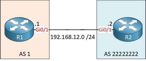 bgp number bgp 4 byte as number networklessons