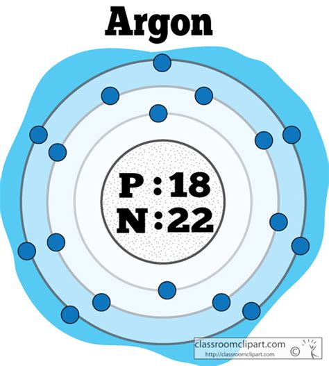 argon particle diagram bacon thinglink