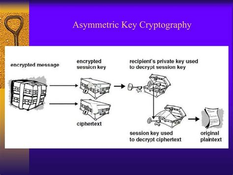 cryptography tutorial photo store password encryption tutorial download