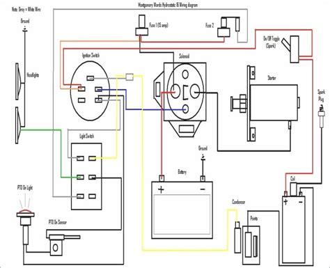 kubota wiring diagram kanvamath org kubota rtv 900 wiring diagram kanvamath org